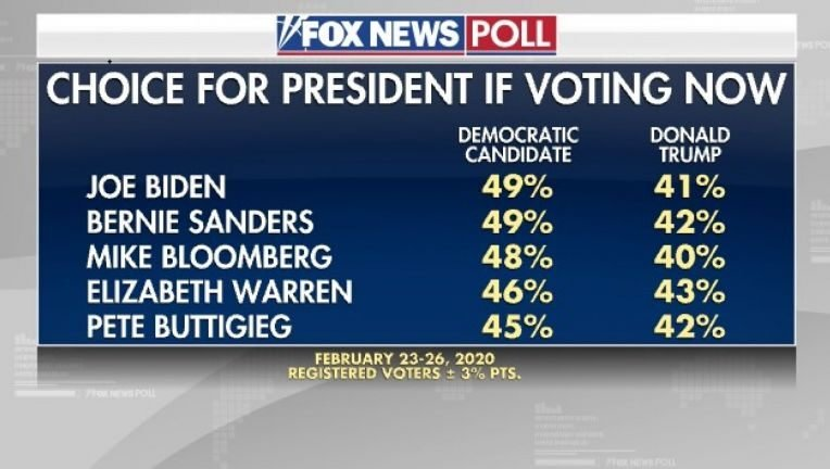 Fox-News-Poll.jpg.37ff7929dd03fe45a73cbd60268c0ba9.jpg
