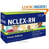 Kaplan NCLEX-RN Medications