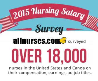 2015 allnurses Salary Survey Results