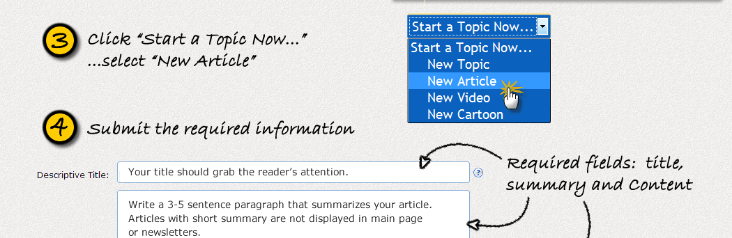 1 ) Make sure you are logged in 2 ) Visit the section you want to submit your article into 3 ) Click 'Start A Topic' 4 ) Submit the required information